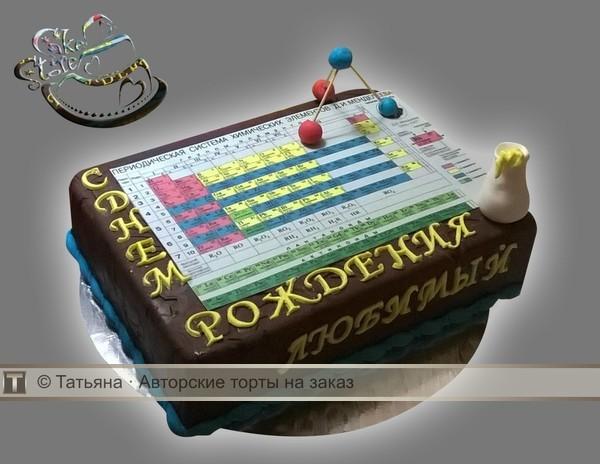 Картинка с днем рождения химику